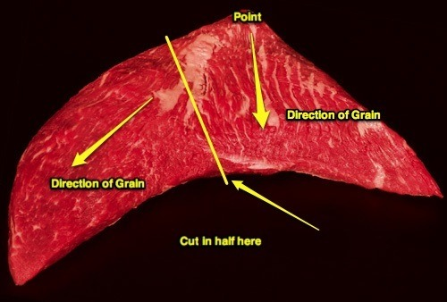 Cutting Tri-Tip Graphic Diagram