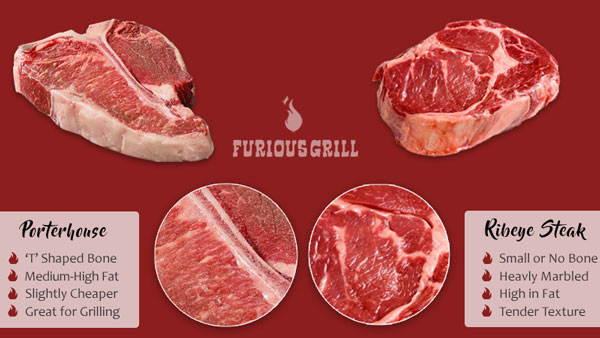 Differences Porterhouse vs Ribeye