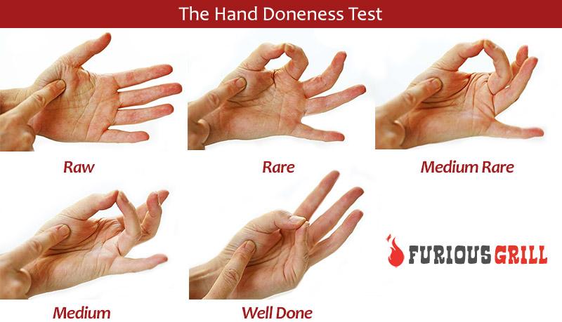 Hand-Test