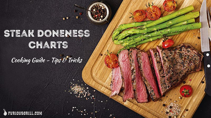 Steak Doneness Charts and Temperature Tables