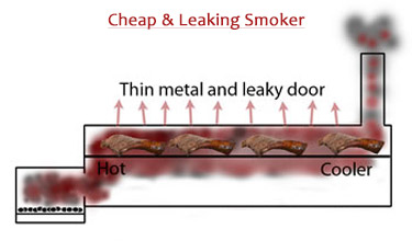 Cheap-Smoker