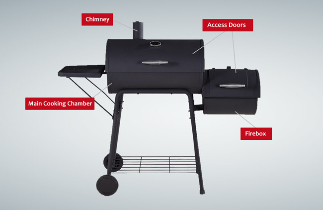Offset-Smoker-Built
