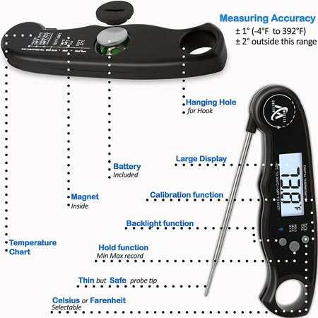 Mister-Chefer-Thermometer-Features