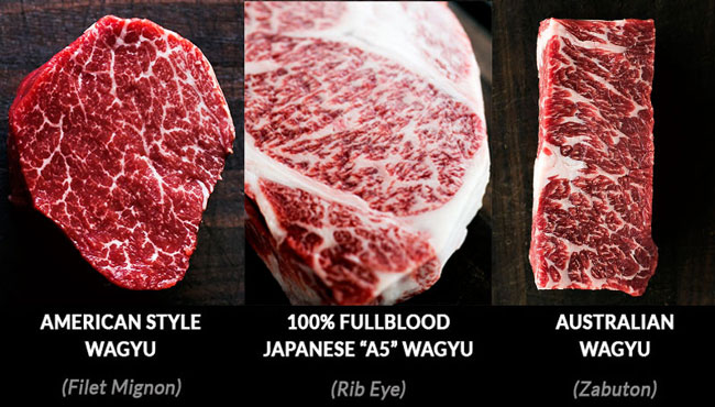 ChefJohnHowie-Wagyu-vs-Japan