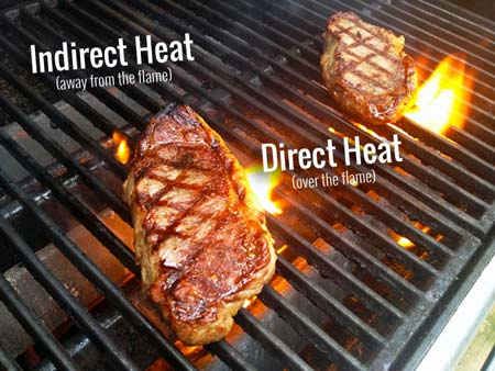 Direct-Heat-Vs-Indirect-Heat