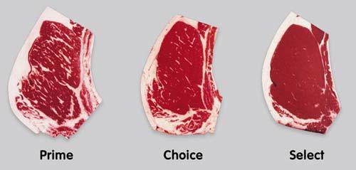 USDA-Beef-Grades-FuriousGrill